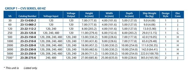 Sola//Hevi-Duty 23-13-060-2 Power Conditioner